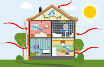 Whitepaper: Designing energy efficient homes with minimal power bills